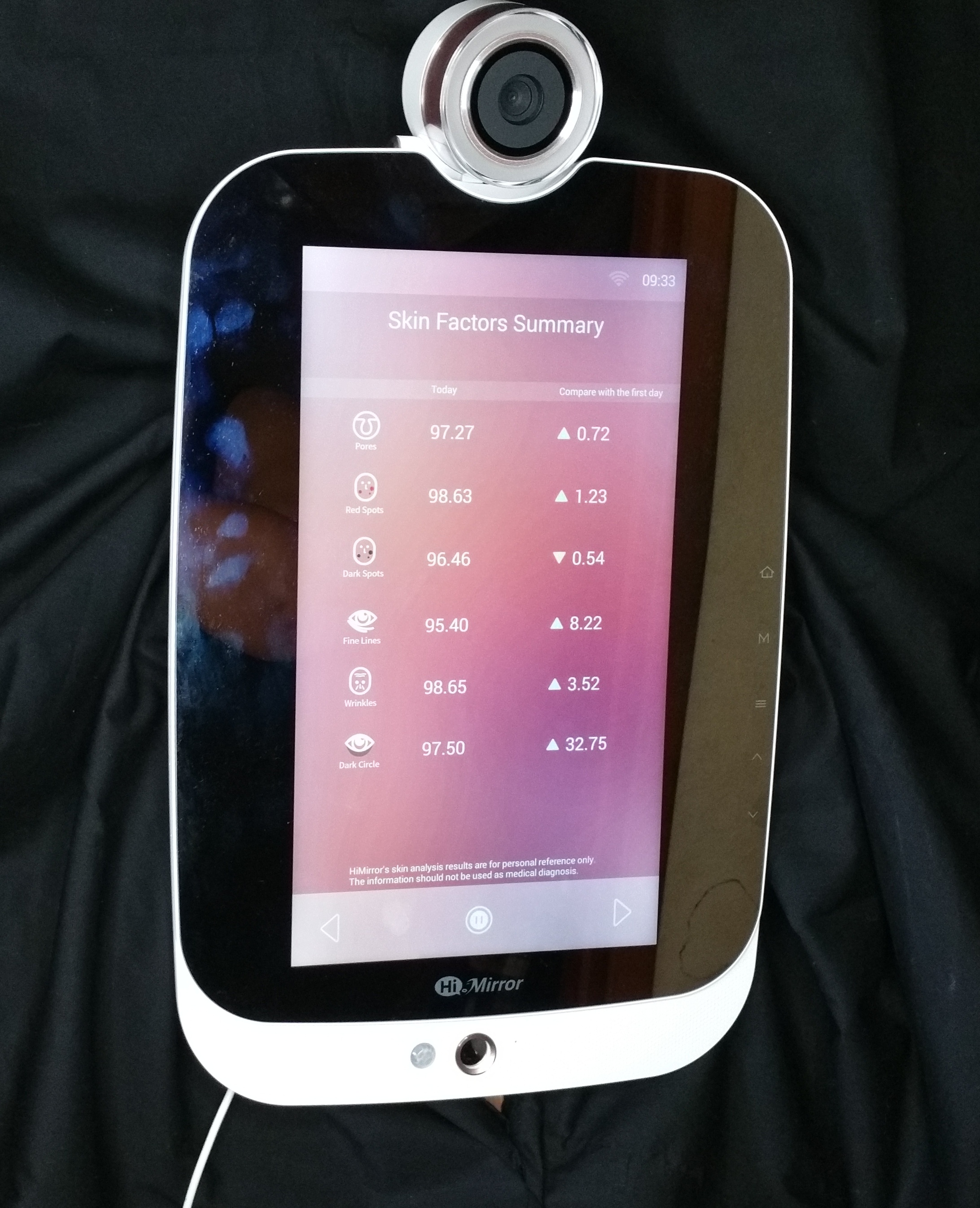himirror, technology, beauty, mirror, skin analyzer, skin technology, technology, skin care, beauty tech, tech, review, demo,